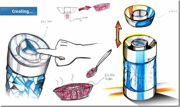 Future technology Spummy-concept device for creating of